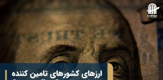 ارزهای کشورهای تامین کننده یا Commodity Currency و نحوه تغییر آن